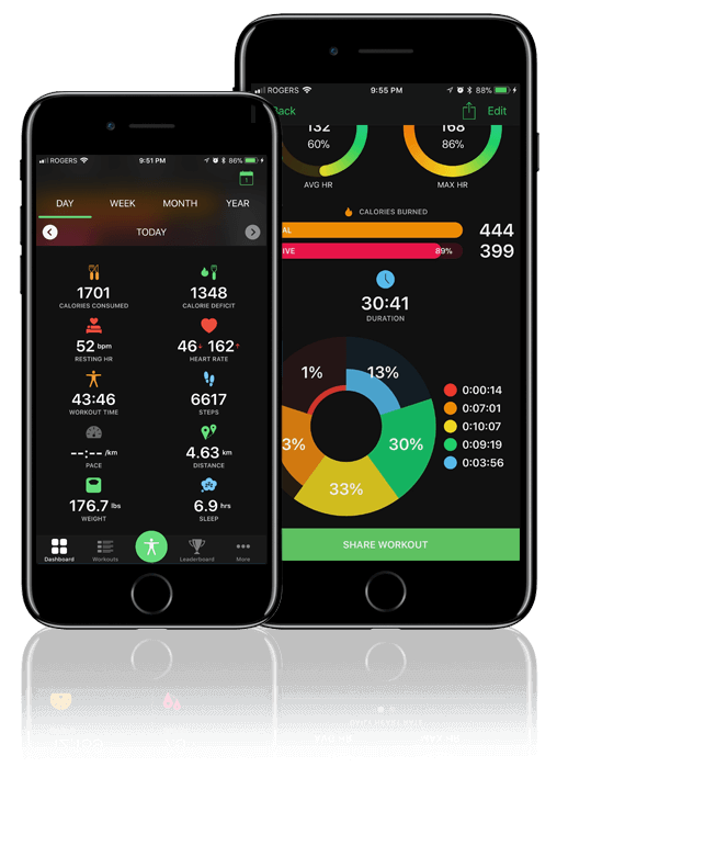 Fitness Tracking App for iOS